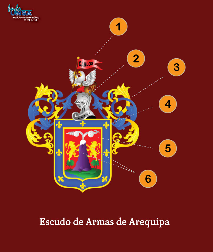 escudo_detalles